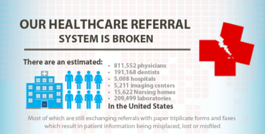 Physician referral network, 9 Mistakes To Avoid In Your Physician Referral Network