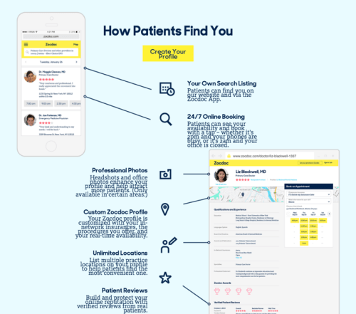 The Ultimate Marketing Guide To Getting More Patients