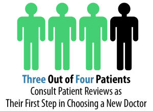 New-Doctor-300x217 5 Ways to Attract New Patients and Improve your Reputation w/ Testimonials