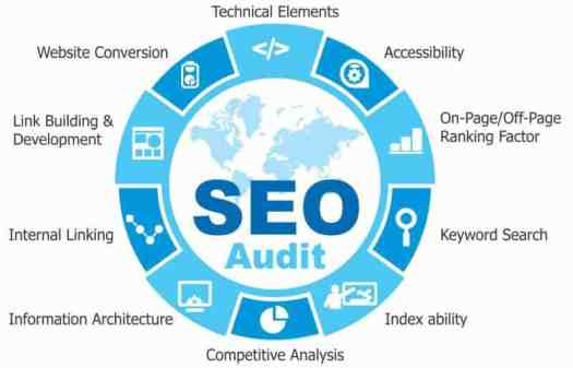 SEO audit - A Comprehensive Hospital Guide to Conducting an SEO Website Audit