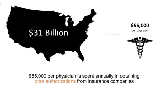 Cost-of-prior-authorization The Shocking Truth about Prior Authorizations in Healthcare