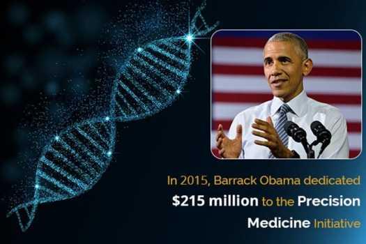 obama Precision Medicine: Where Healthcare Meets Innovation