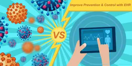 improve-prevention-and-control-with-ehr-gvr Healthcare IT Adoption - The Next Breakthrough In Infection Control