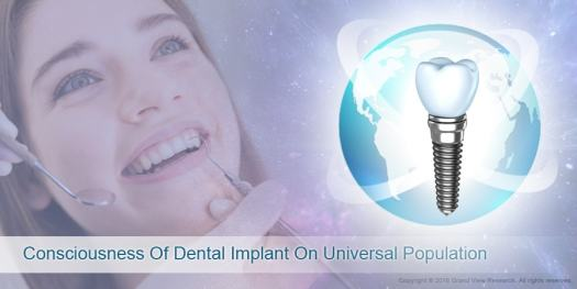 05_Consciousness-Of-Dental-Implant-On-Universal-Population Factors Impacting Dental Implants Market Growth