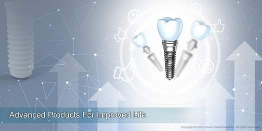 08 Advanced Products For Improved Life - Factors Impacting Dental Implants Market Growth