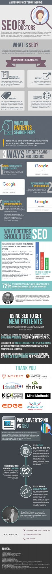seo-for-doctors-infographic-1 SEO for Doctors - Infographic