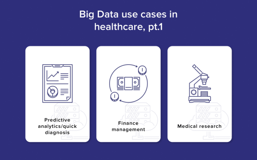 big-data-use-cases-pt-1 Big Data in Healthcare: 7 Use Cases