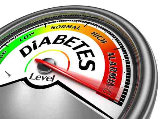 shutterstock 165930575 - Can Technology and Population Health Fight the Diabetes Epidemic?
