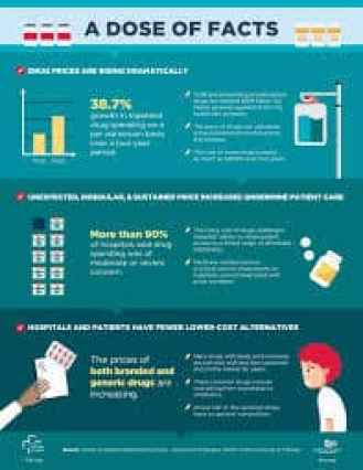 infofacts How to Use Infographics for Healthcare Digital Marketing