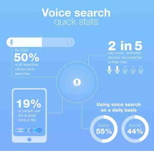 image1-1 Top 4 Digital Marketing Trends in Healthcare for 2020