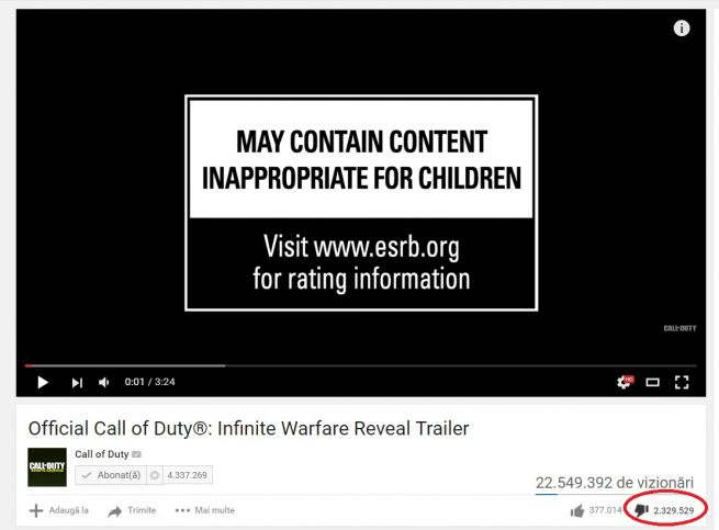 Call of duty dislikes