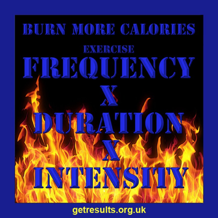 Get Results: burn more calories