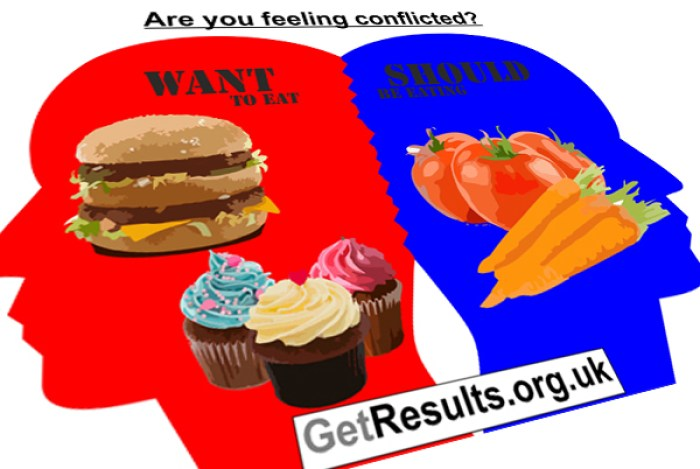 Get Results: want versus should conflict
