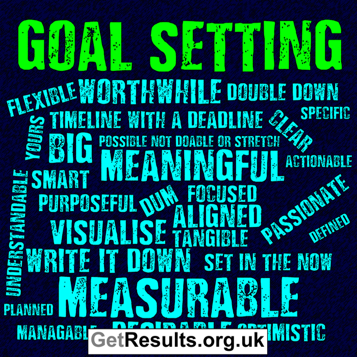 Get Results: goal setting