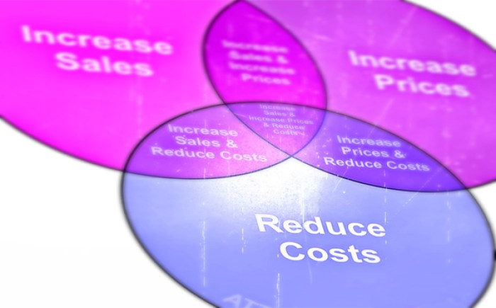 Get Results: reduce costs