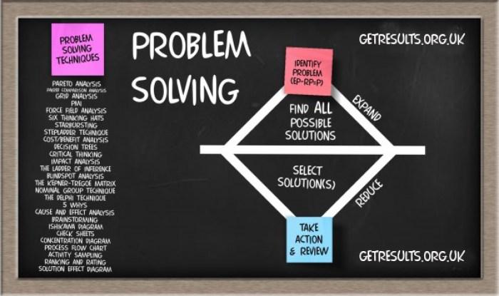 Get Results: problem solving