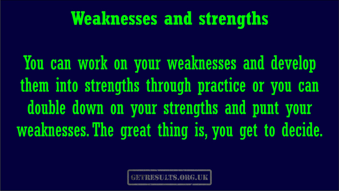 weaknesses and strength