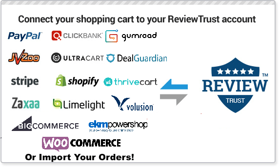 ReviewTrust 2019 Annual + OTOs [Instant Deliver]