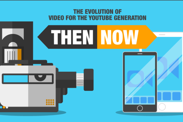 change in video streaming