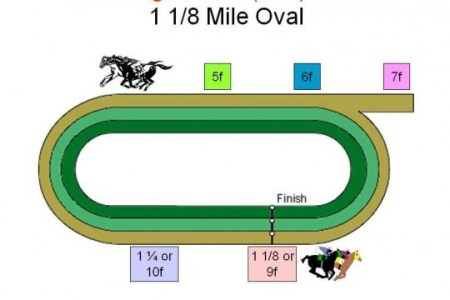 Best Free Fillable Forms Daily Racing Form Free Fillable Forms