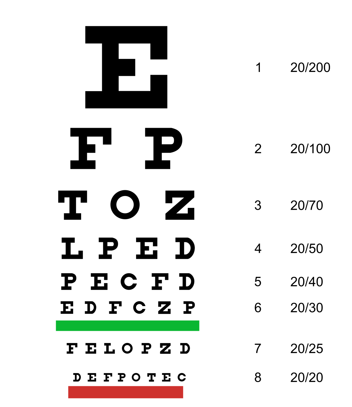 e83db9b95f FAQ for vision improvement by Hormetism   Getting Stronger