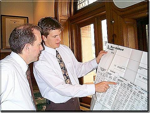 Founding Church of Scientology: Organizing & Training