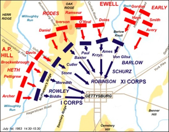 First Day battle map depicting Barlow and Gordon's positions on the field. Photo credit: Military History Online, Battle of Gettysburg.