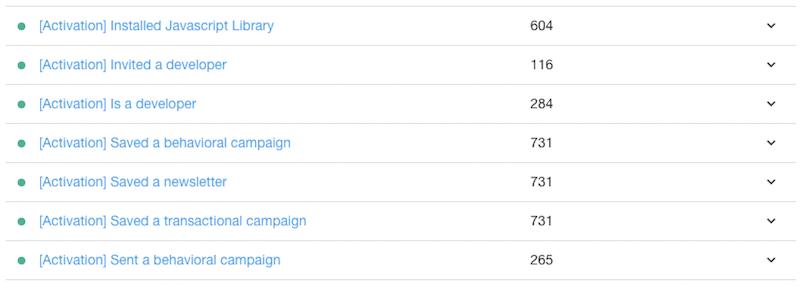 vero email segmentation