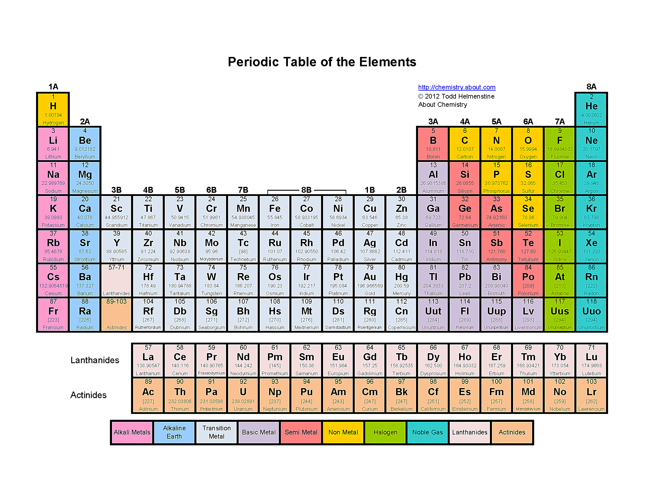 Periodic Table Wallpaper High Resolution 73 Images