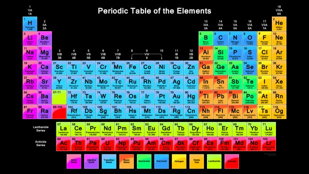 1920x1080 This Hd Wallpaper Of Periodic Table Contains Each Element S Number Symbol Name