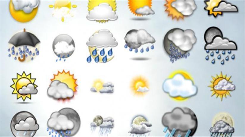 Hava durumu , Güneşli,bulutlu,yağmurlu