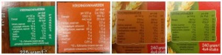 Welke crackers zijn het gezondst?