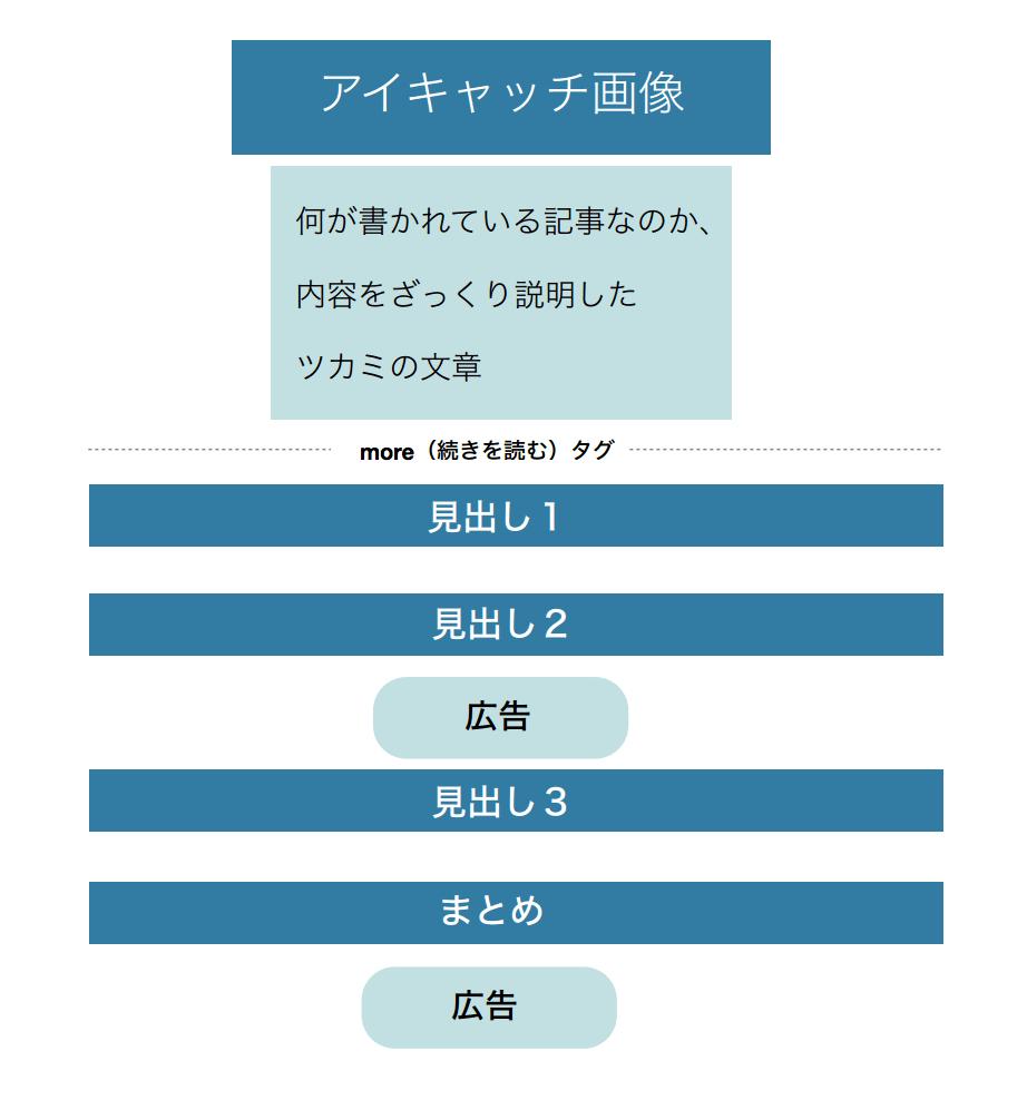 スクリーンショット 2016-05-31 23.24.30