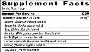 EndoFlex Ingredients