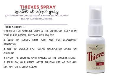 thieves-spray