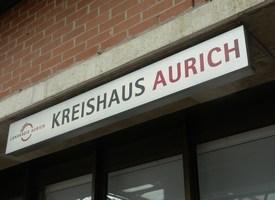 Haushalt Landkreis Aurich