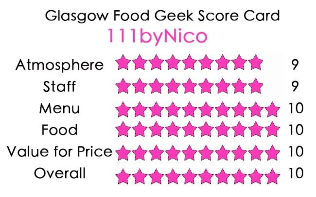 111byNico Score card