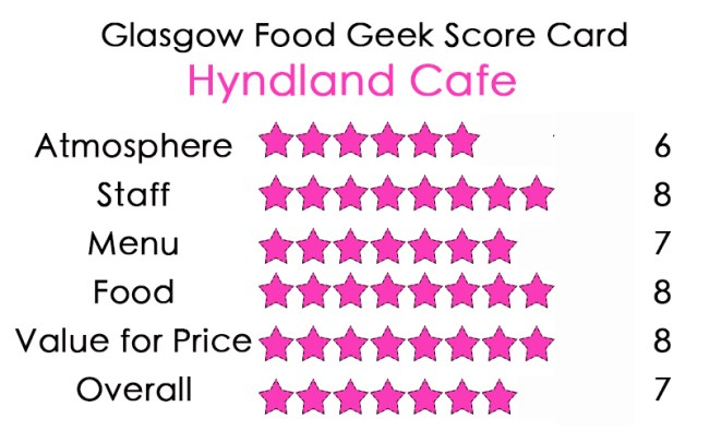 Hyndland Cafe Review