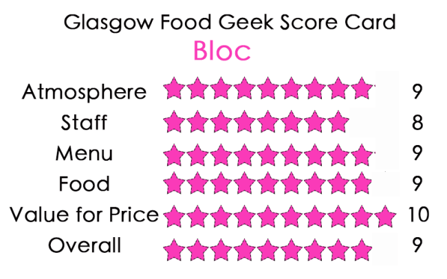 Bloc Glasgow Review June 2016
