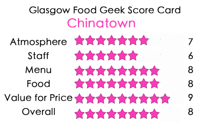 Chinatown review glasgow