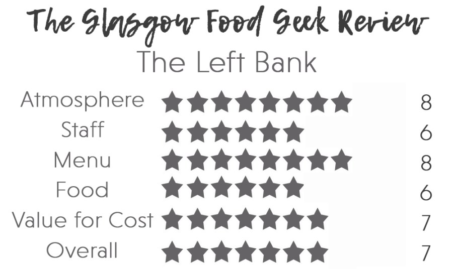 Left Bank, Glasgow Review Jan 2018