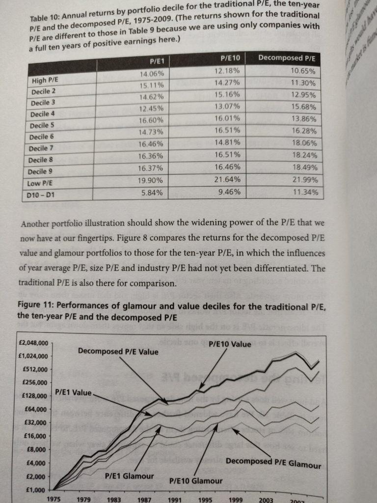 Long term stock returns by P/E decile