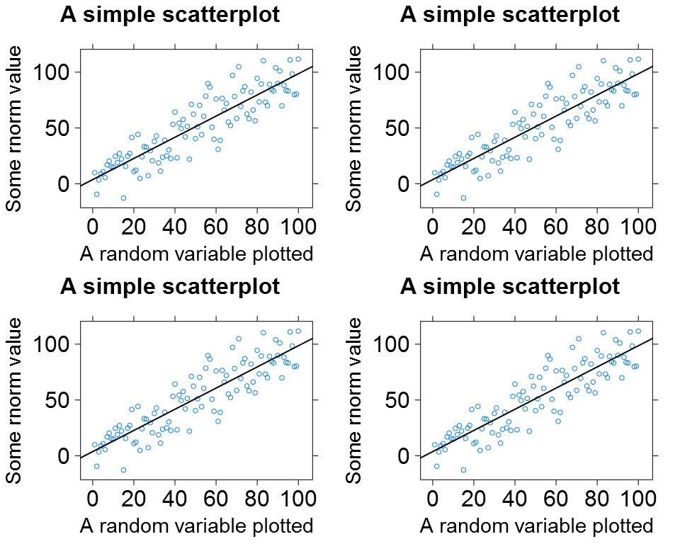 The lattice plot as a 2x2 plot