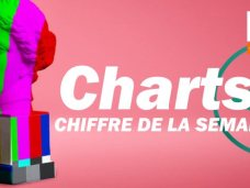 Charts : Les chiffres de la semaine du 21 au 28 Février 2018