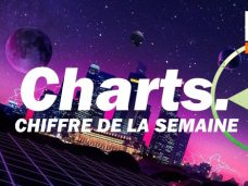 Charts : Les chiffres de la semaine du 05 au 12 Mars 2018