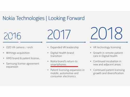 35-nokia-roadmap-for-returning-to-smartphone-business