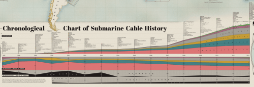 cable history