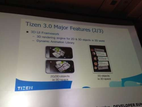 Tizen-is-alive-and-well-3d
