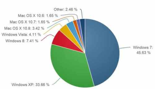 Windows-8-Marketshare