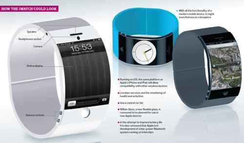 iWatch graphic
